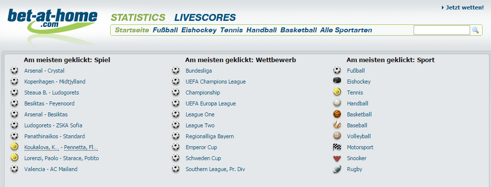 bet-at-home statistik